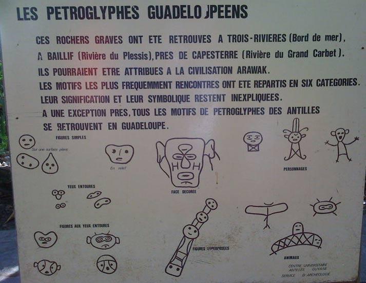 Panneaux explicatifs des motifs - Parc des Roches Gravées