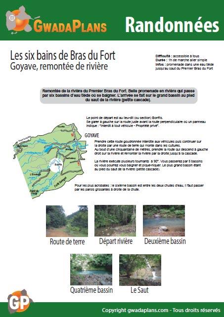 Télécharger la fiche rando Six bains de Bras du Fort - Goyave