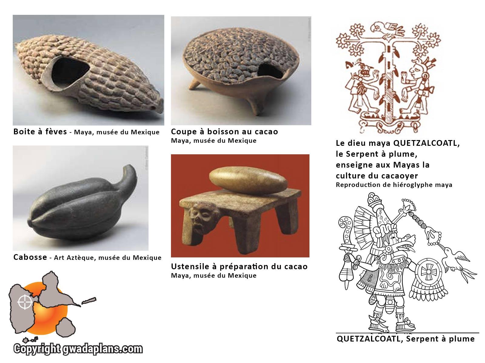 Cacao chez les civilisations maya et aztèque